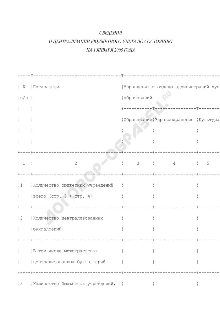 Сведения о централизации бюджетного учета. Страница 1