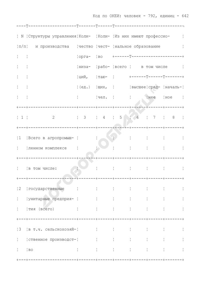 Сведения о численности и уровне профессионального образования работников организаций агропромышленного комплекса. Форма N 2-К. Страница 3