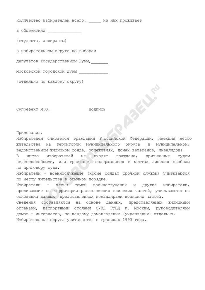 Сведения о числе избирателей на территории муниципального округа. Страница 1