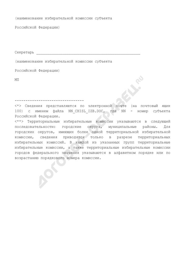 Сведения о числе избирателей, включенных в списки избирателей по субъекту Российской Федерации. Страница 2