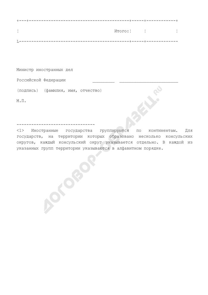 Сведения о численности избирателей, участников референдума, зарегистрированных за пределами территории Российской Федерации. Форма N 4.2риур. Страница 2