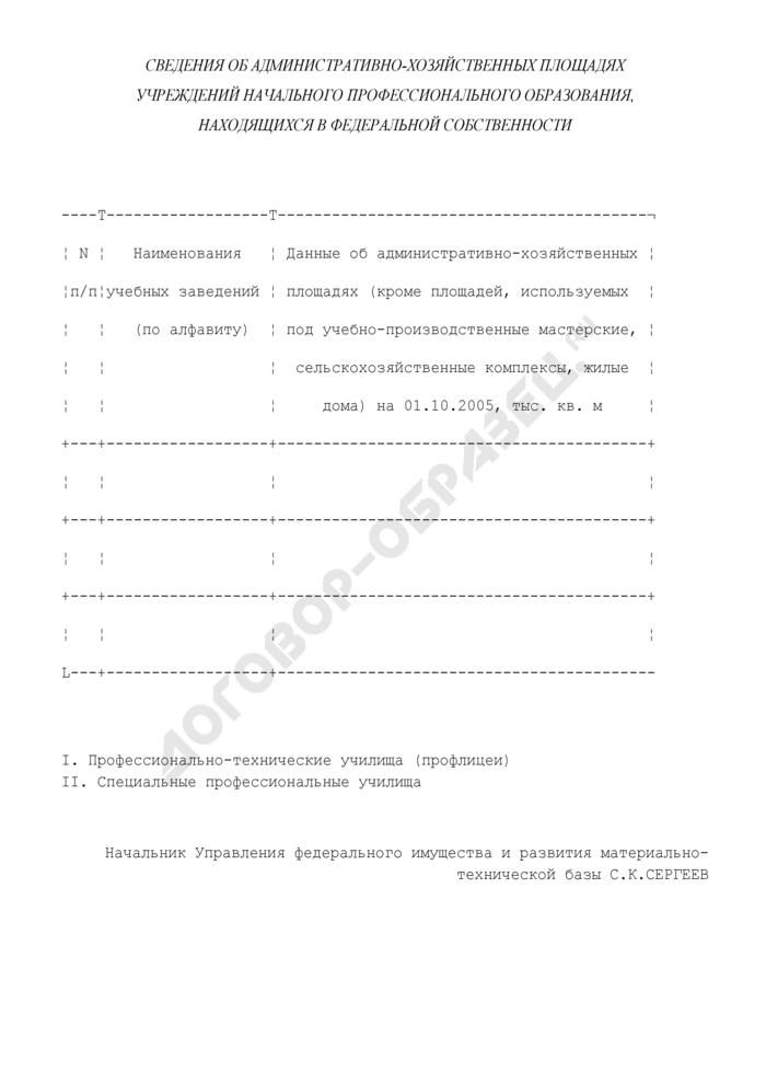Сведения об административно-хозяйственных площадях учреждений начального профессионального образования, находящихся в федеральной собственности. Страница 1
