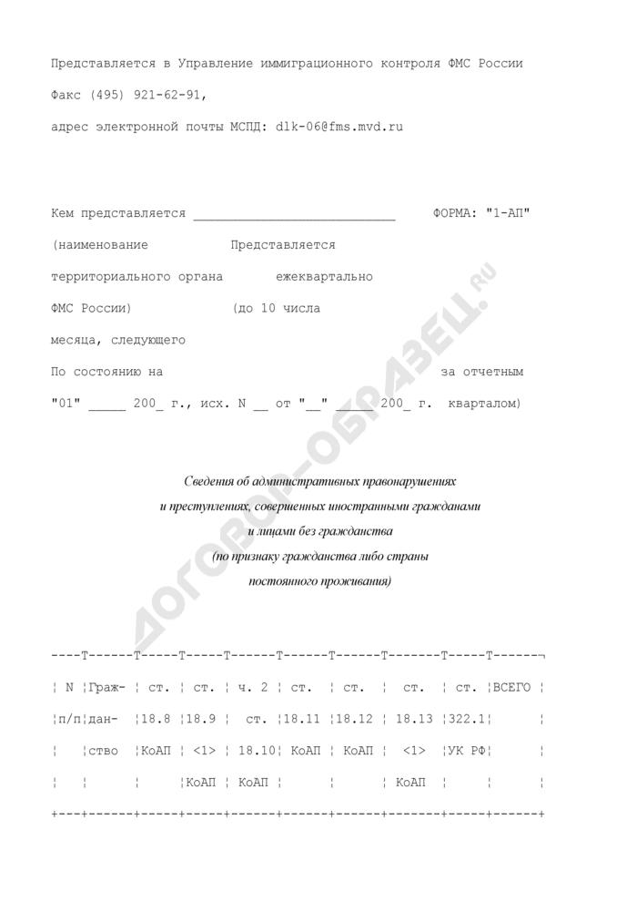 Сведения об административных правонарушениях и преступлениях, совершенных иностранными гражданами и лицами без гражданства (по признаку гражданства либо страны постоянного проживания). Форма N 1-АП. Страница 1