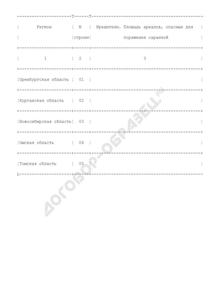 Сведения об ареалах, потенциально подверженных поражению вредителями. Форма N 2-ДДЗ (СХ). Страница 3