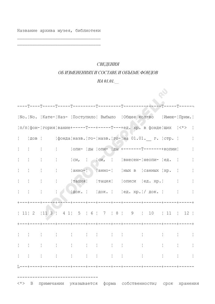 Сведения об изменениях и составе и объеме фондов. Страница 1