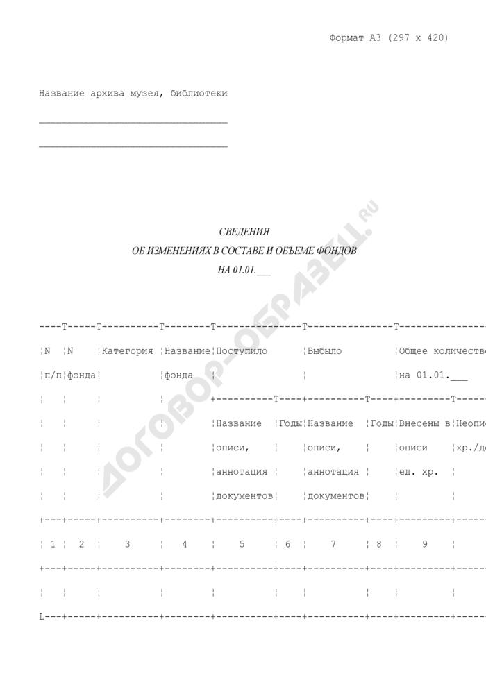 Сведения об изменениях в составе и объеме фондов Главного архивного управления Московской области. Страница 1