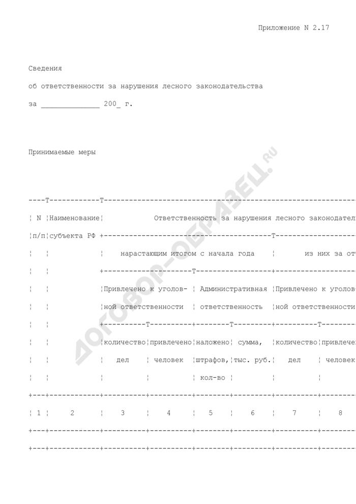Отчет Департамента лесного хозяйства. Сведения об ответственности за нарушения лесного законодательства. Форма N 2.17. Страница 1