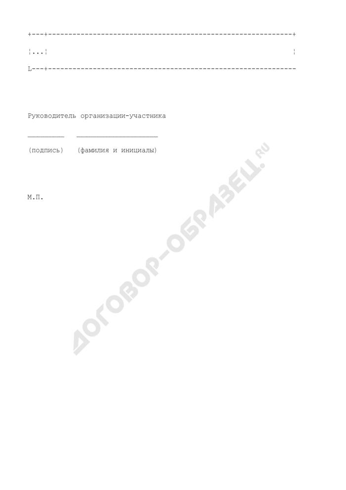 Сведения об имеющемся оборудовании для выполнения работ для участия в конкурсе на право заключения государственного контракта на выполнение научно-исследовательских и опытно-конструкторских работ по заказам Федерального дорожного агентства. Страница 2