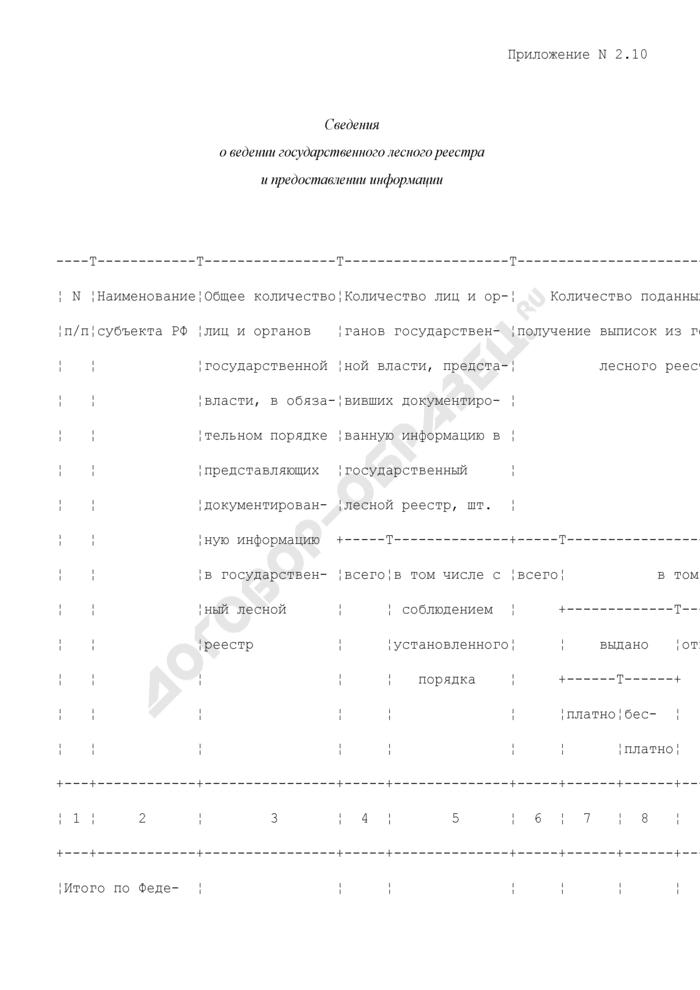 Отчет Департамента лесного хозяйства. Сведения о ведении государственного лесного реестра и предоставлении информации. Форма N 2.10. Страница 1