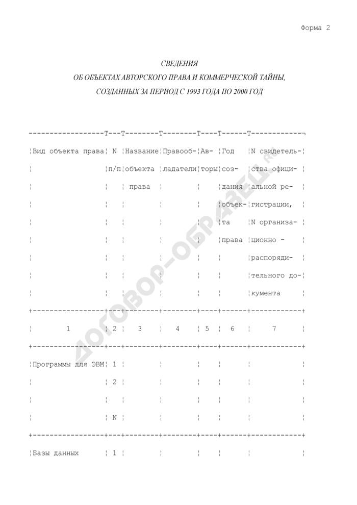 Сведения об инвентаризации результатов научно-технической деятельности, полученных за счет средств федерального бюджета. Сведения об объектах авторского права и коммерческой тайны, созданных за период с 1993 года по 2000 год. Форма N 2. Страница 1