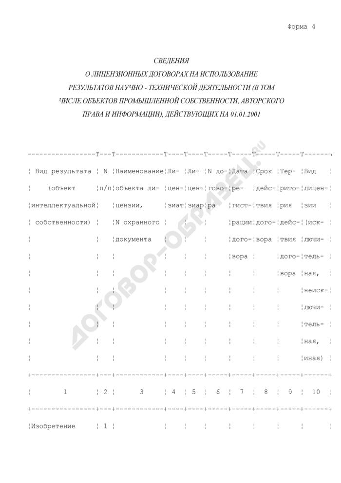 Сведения об инвентаризации результатов научно-технической деятельности, полученных за счет средств федерального бюджета. Сведения о лицензионных договорах на использование результатов научно-технической деятельности (в том числе объектов промышленной собственности, авторского права и информации), действующих на 01.01.2001. Форма N 4. Страница 1