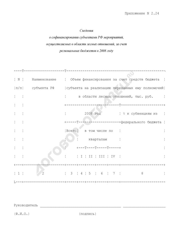 Отчет Департамента лесного хозяйства. Сведения о софинансировании субъектами РФ мероприятий, осуществляемых в области лесных отношений, за счет региональных бюджетов в 2008 году. Форма N 2.24. Страница 1
