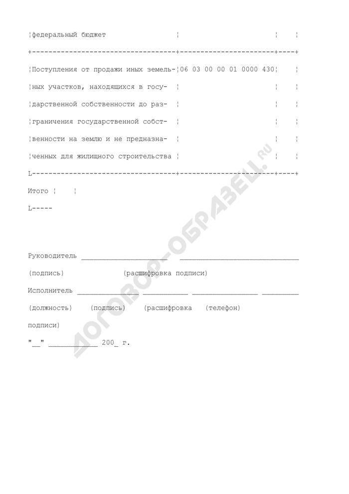 Сведения об исполнении федерального бюджета по поступлениям от распоряжения имуществом, находящимся в федеральной собственности. Форма N 1-БФ(ГС)/2. Страница 3