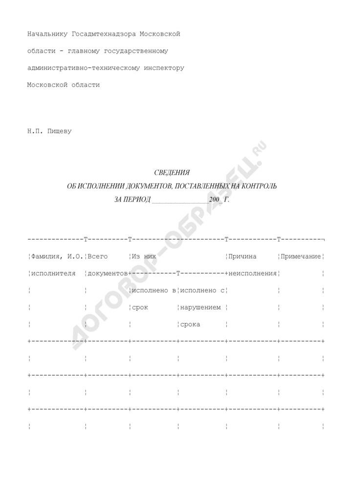 Сведения об исполнении документов, поставленных на контроль в Главном управлении Госадмтехнадзора Московской области. Страница 1