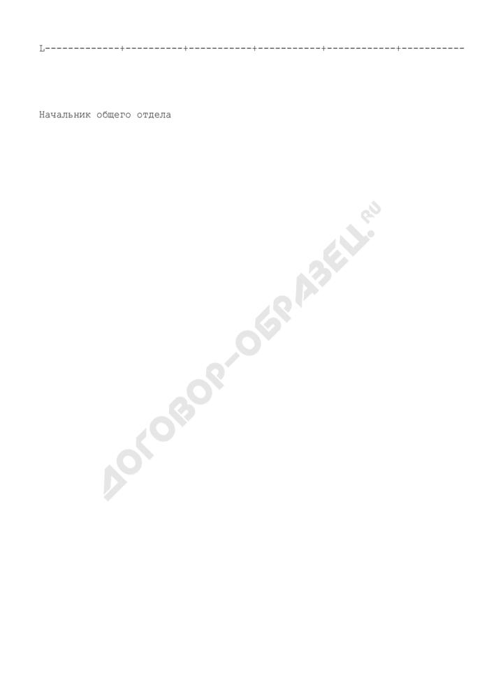 Сведения об исполнении документов, поставленных на контроль в Главном управлении Госадмтехнадзора Московской области. Страница 2