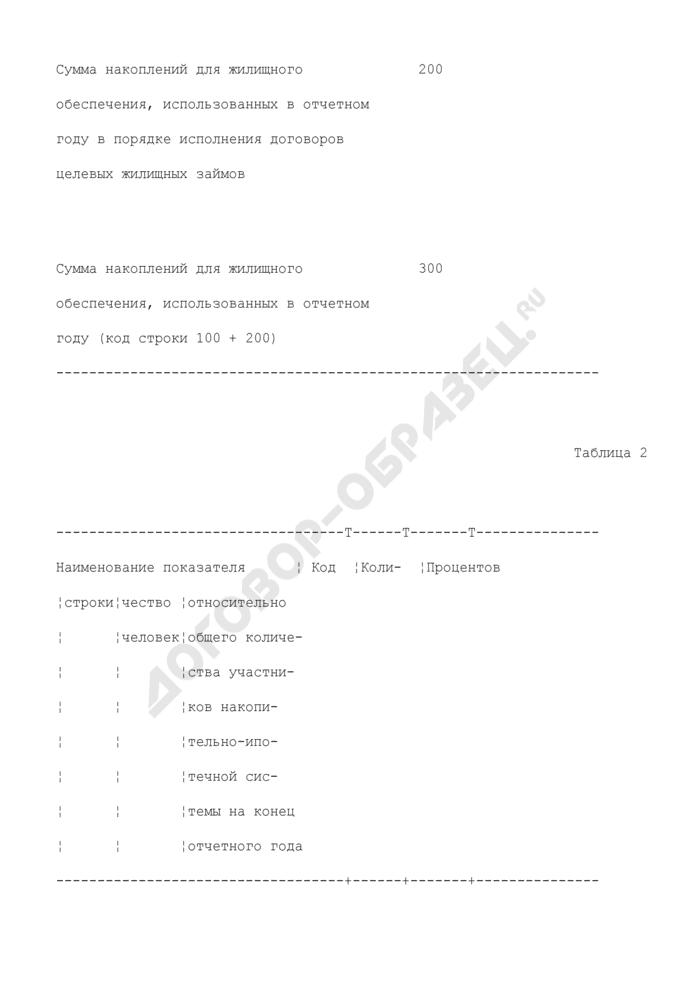 Сведения об использовании накоплений для жилищного обеспечения военнослужащих. Страница 2