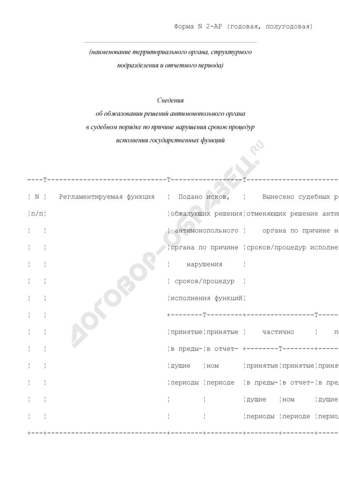 Сведения об обжаловании решений антимонопольного органа в судебном порядке по причине нарушения сроков/процедур исполнения государственных функций. Форма N 2-АР (годовая, полугодовая). Страница 1