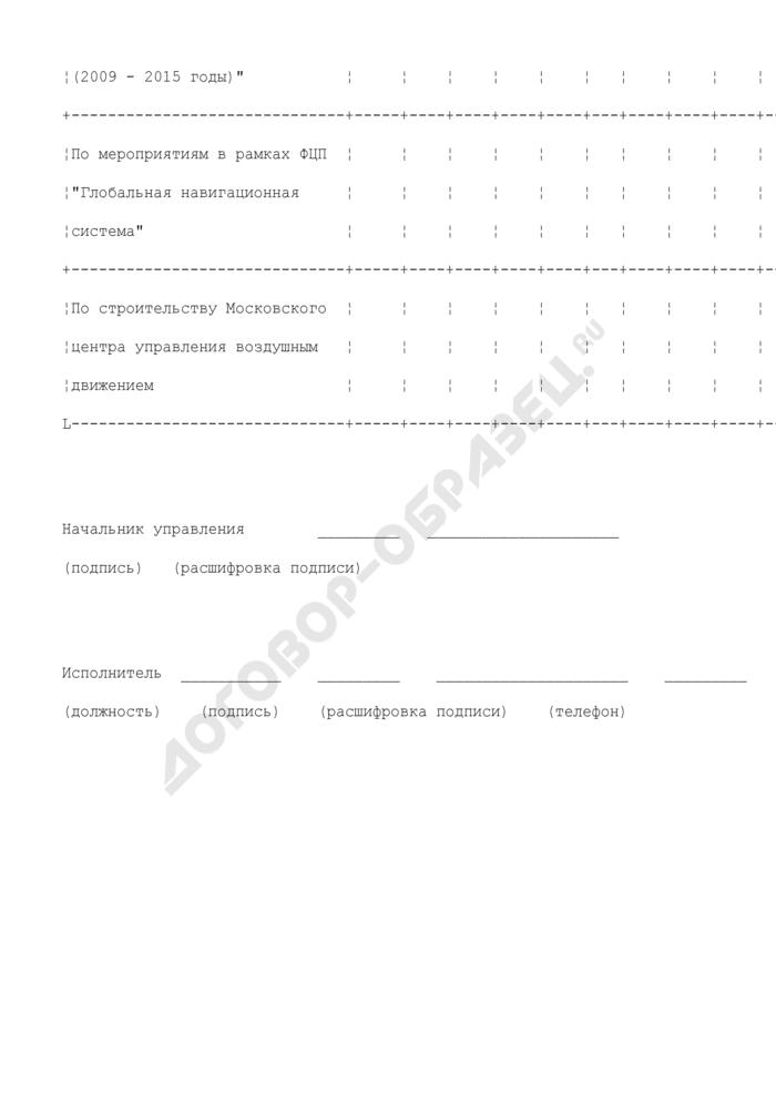 Сведения об объемах государственных капитальных вложений на год. Страница 2