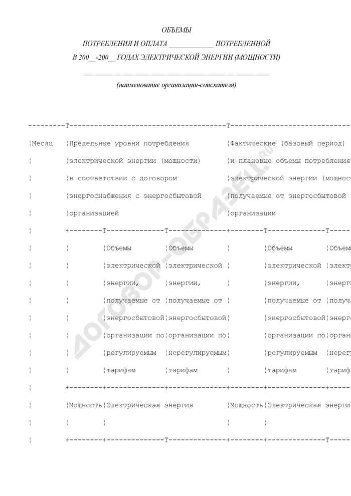 Сведения об объемах потребления и оплате потребленной электрической энергии (мощности) в городе Москве. Страница 1