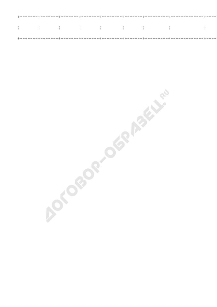 Сведения об объектах недвижимого и (или) движимого имущества Росатома, находящихся в общей долевой собственности. Здание, сооружение, объект незавершенного строительства. Страница 3