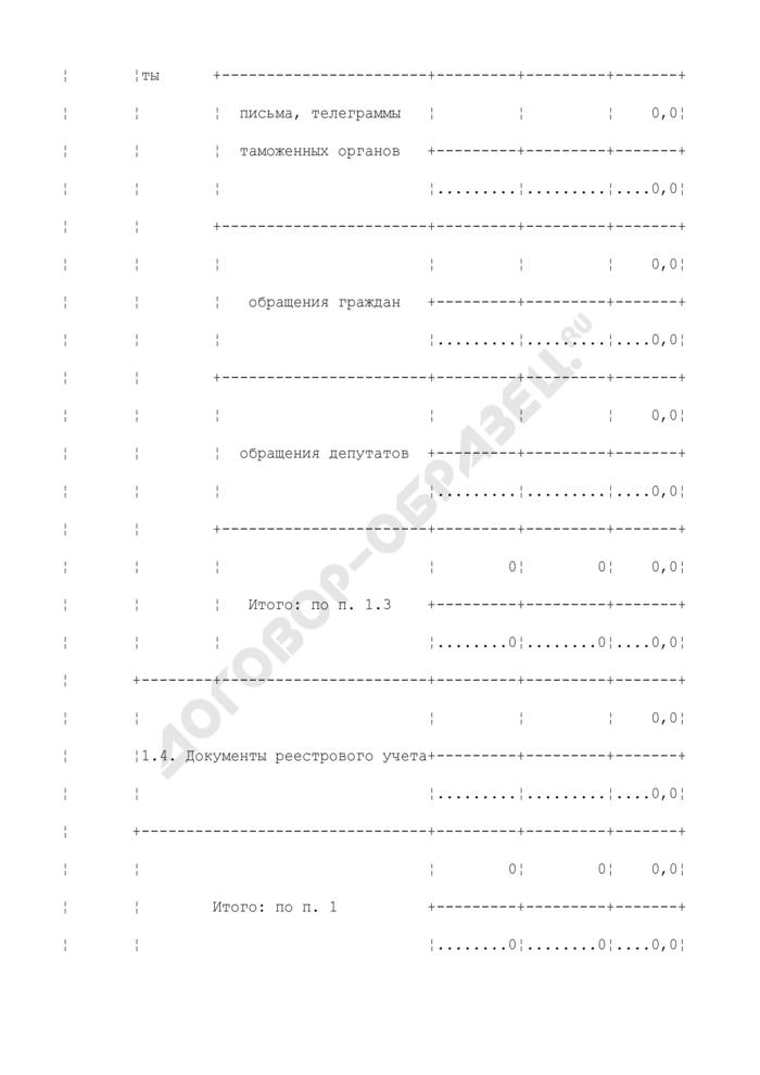 Сведения об объеме документооборота в таможенных органах. Страница 3