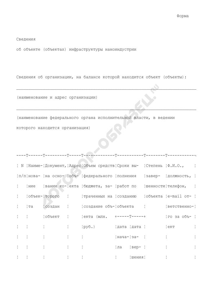 Сведения об объекте (объектах) инфраструктуры наноиндустрии в Российской Федерации. Страница 1