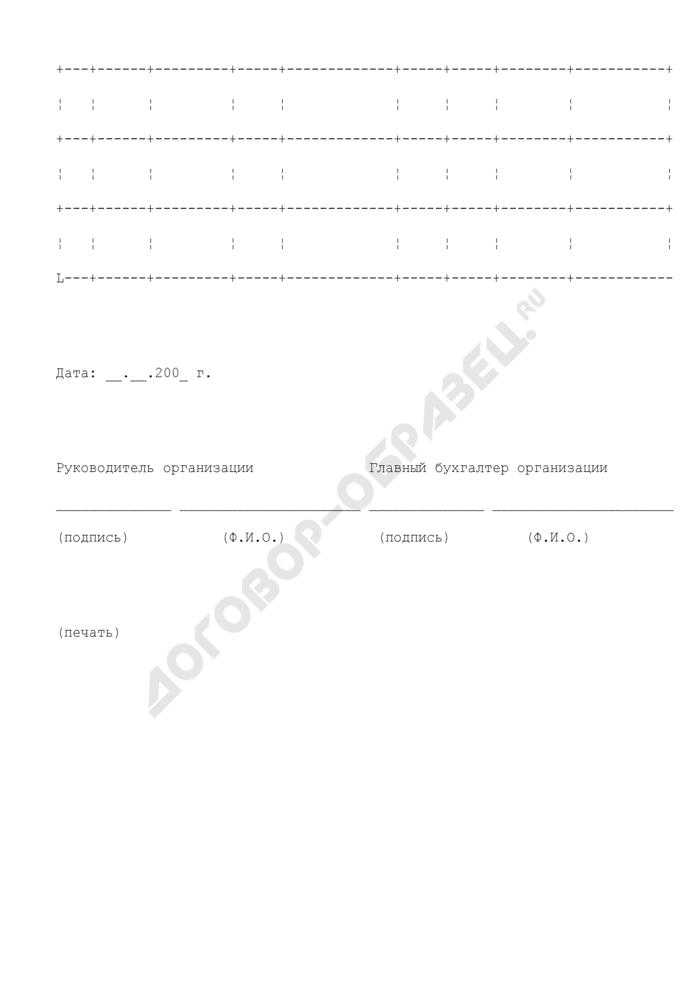 Сведения об объекте (объектах) инфраструктуры наноиндустрии в Российской Федерации. Страница 2