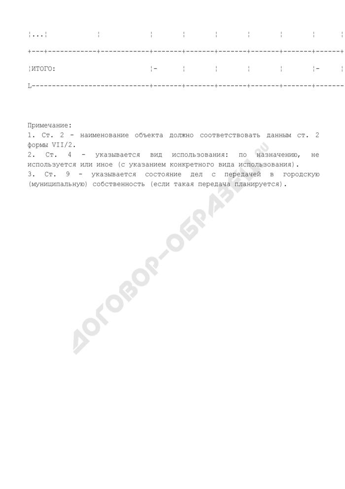 Сведения об объектах социальной сферы, находящихся на балансе предприятия, находящегося в сфере ведения и координации Роспрома. Форма N VII/4. Страница 2