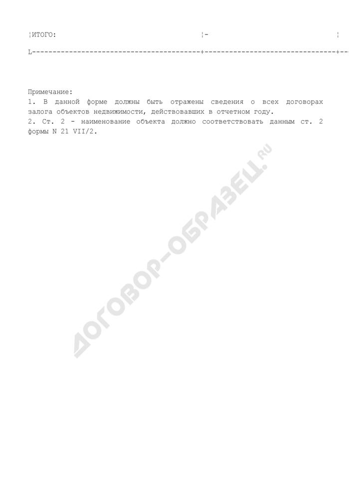 Сведения об объектах недвижимости, переданных в залог или обремененных иным образом (за исключением аренды). Форма N VII/7. Страница 2