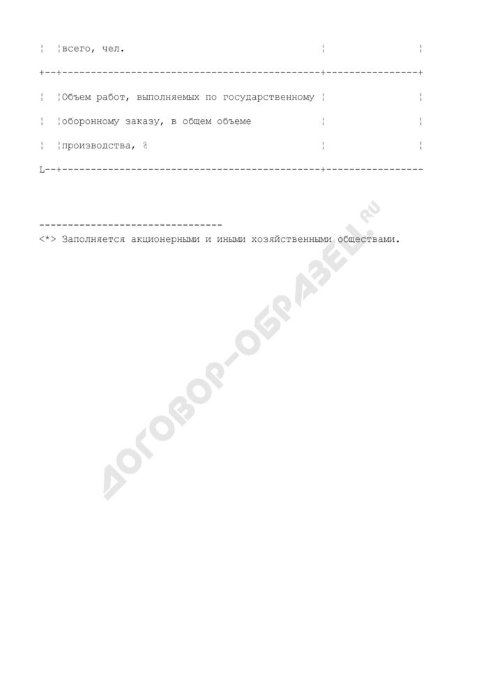 Сведения об организации, включенной в сводный реестр организаций ОПК. Страница 3