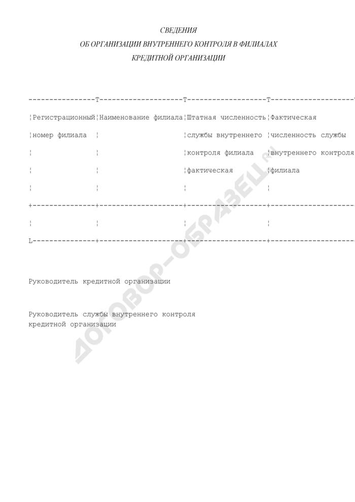 Сведения об организации внутреннего контроля в филиалах кредитной организации. Страница 1