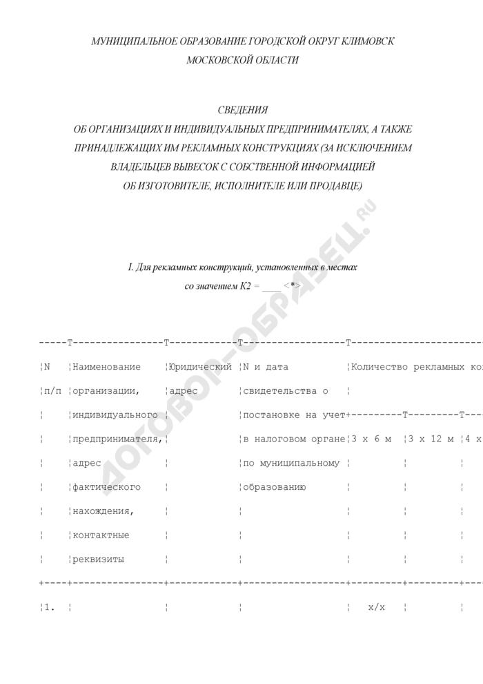 Сведения об организациях и индивидуальных предпринимателях, а также принадлежащих им рекламных конструкциях (за исключением владельцев вывесок с собственной информацией об изготовителе, исполнителе или продавце) на территории городского округа Климовск Московской области. Страница 1