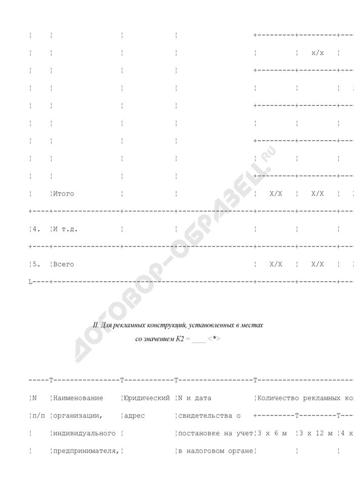 Сведения об организациях и индивидуальных предпринимателях, а также принадлежащих им рекламных конструкциях (за исключением владельцев вывесок с собственной информацией об изготовителе, исполнителе или продавце) на территории городского округа Климовск Московской области. Страница 3