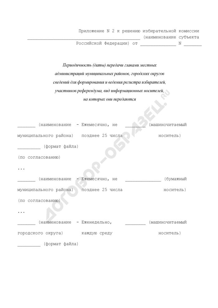 Периодичность (даты) передачи главами местных администраций муниципальных районов, городских округов сведений для формирования и ведения регистра избирателей, участников референдума, вид информационных носителей, на которых они передаются (приложение к решению (постановлению) избирательной комиссии субъекта Российской Федерации об обеспечении функционирования государственной системы регистрации (учета) избирателей, участников референдума на территории субъекта Российской Федерации). Страница 1