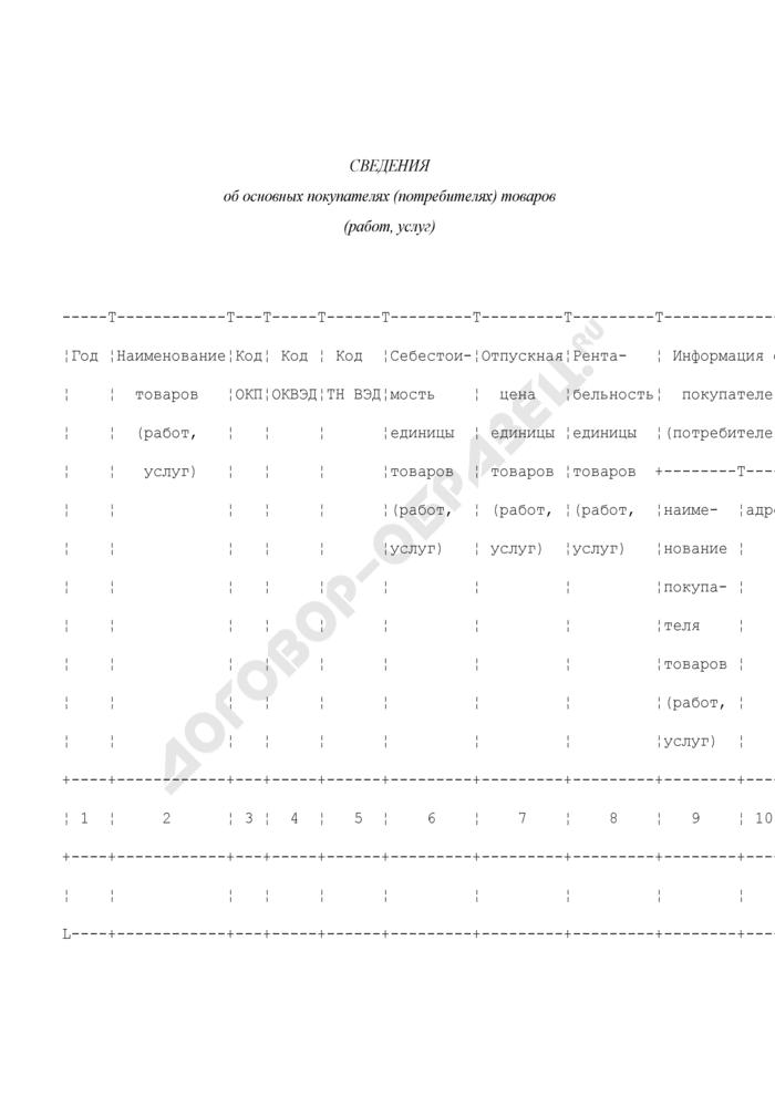 Сведения об основных покупателях (потребителях) товаров (работ, услуг). Страница 1