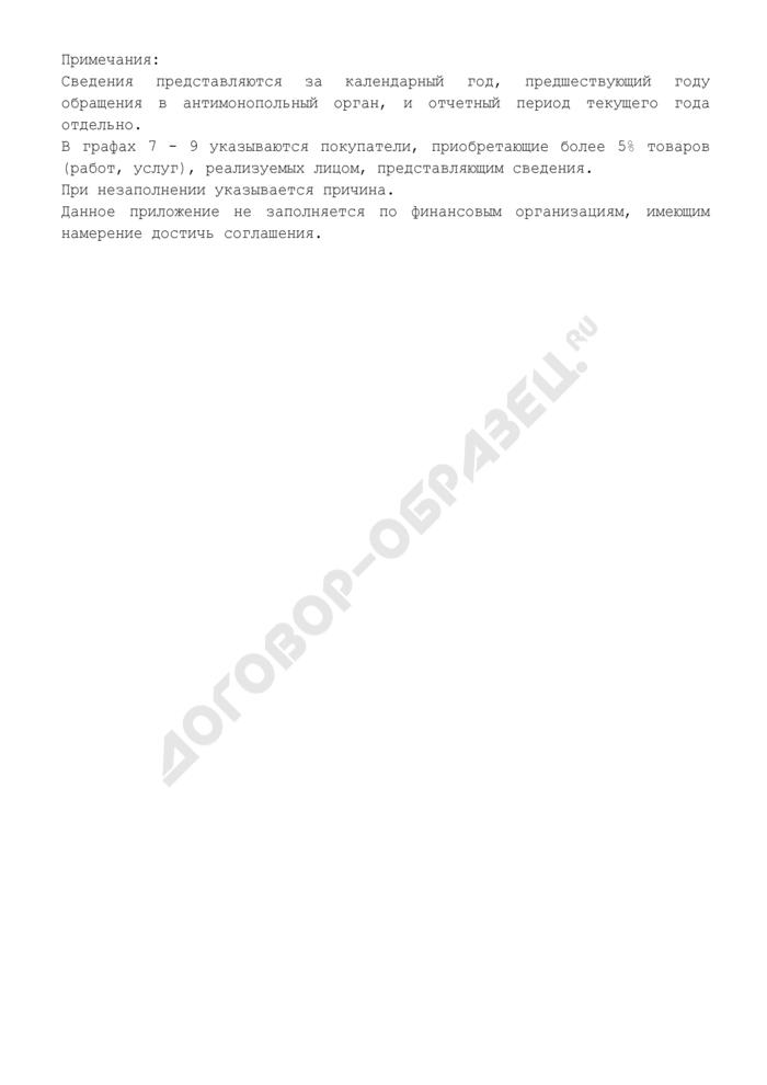 Сведения об основных покупателях (потребителях) товаров (работ, услуг). Страница 2