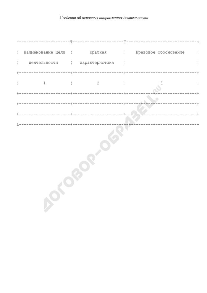 Сведения об основных направлениях деятельности Росаэронавигации. Страница 1