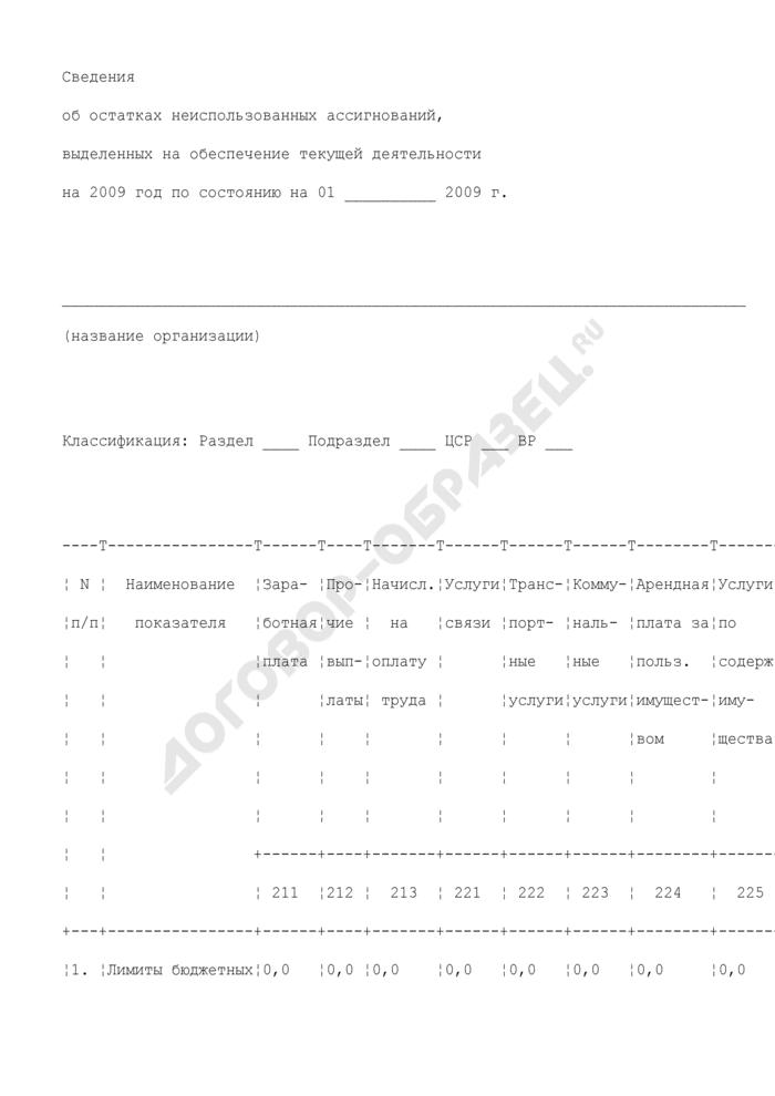 Сведения об остатках неиспользованных ассигнований, выделенных на обеспечение текущей деятельности на год. Страница 1