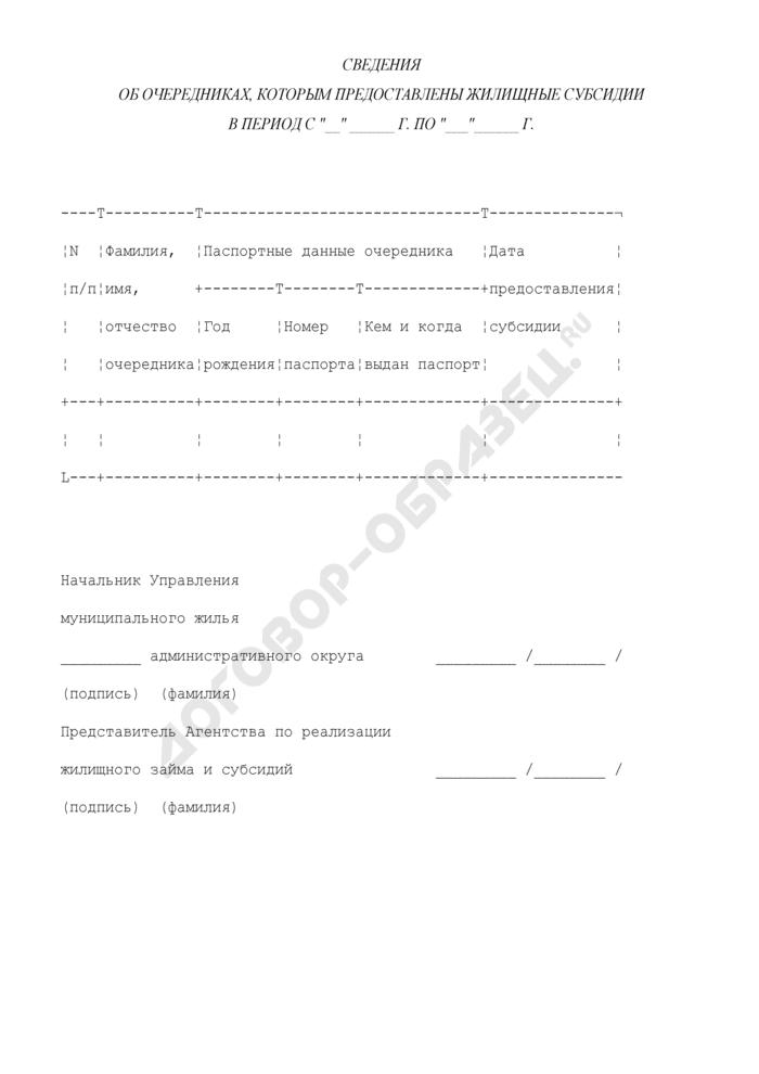 Сведения об очередниках по административному округу города Москвы, которым предоставлены жилищные субсидии. Страница 1