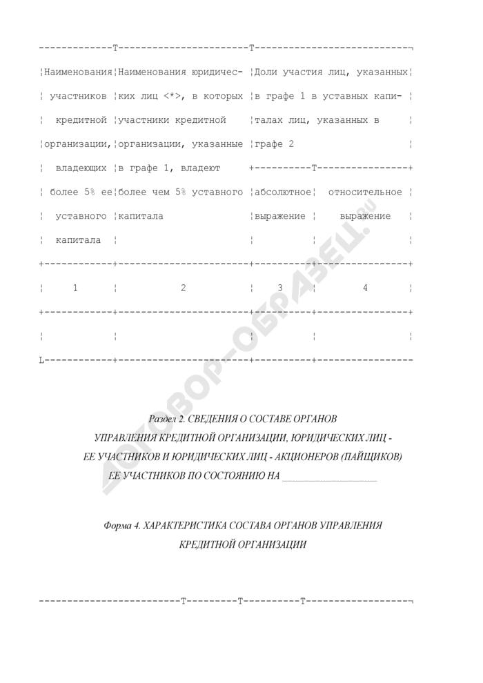 Сведения об участии юридических и (или) физических лиц в уставном капитале кредитной организации и ее участников, и их участии в уставных капиталах юридических лиц. Страница 3