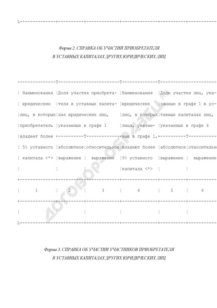 Сведения об участии юридических и (или) физических лиц в уставном капитале приобретателя и его участников (только для юридических лиц), а также их участии в уставных капиталах юридических лиц. Страница 2