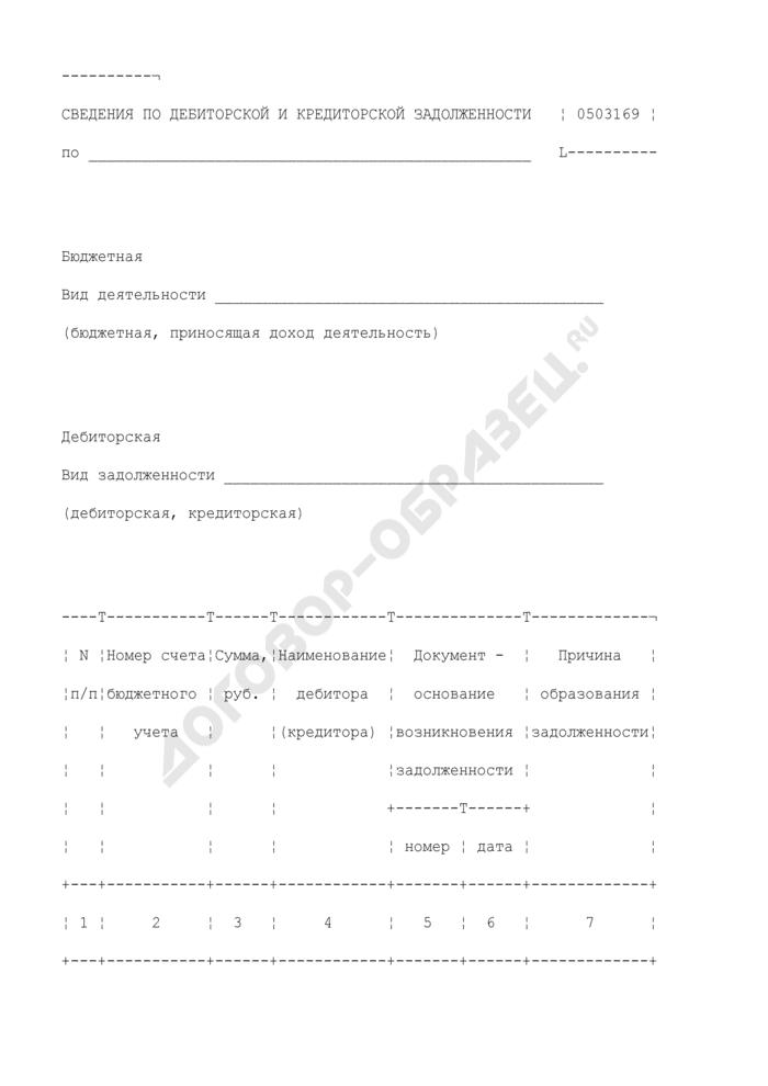 Сведения по дебиторской и кредиторской задолженности (средства, полученные от бюджетной деятельности). Страница 1
