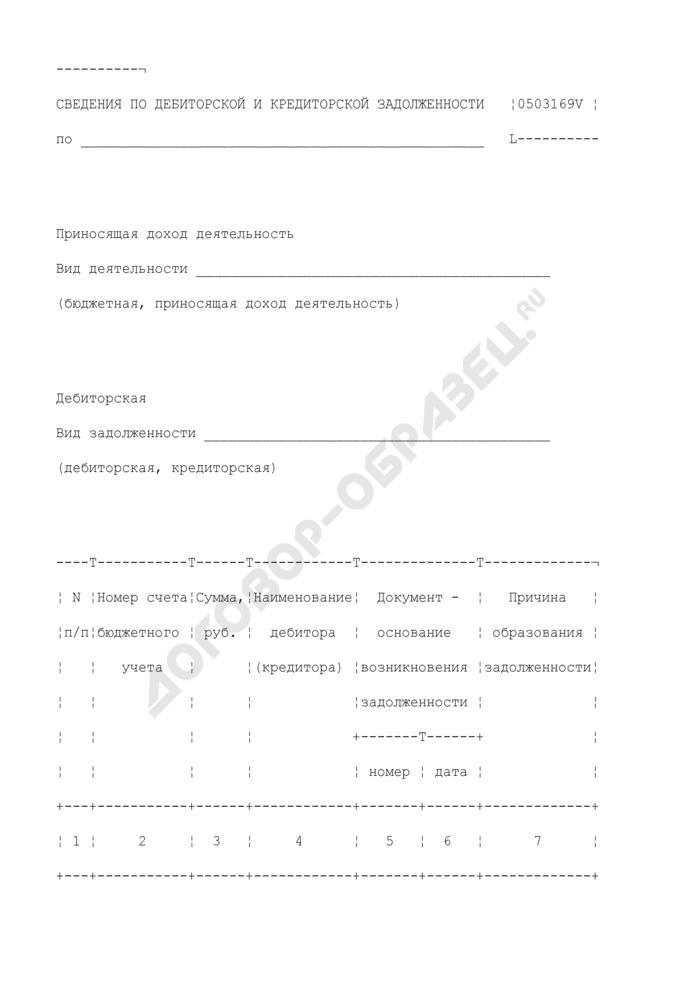 Сведения по дебиторской и кредиторской задолженности (средства, полученные от предпринимательской и иной приносящей доход деятельности). Страница 1