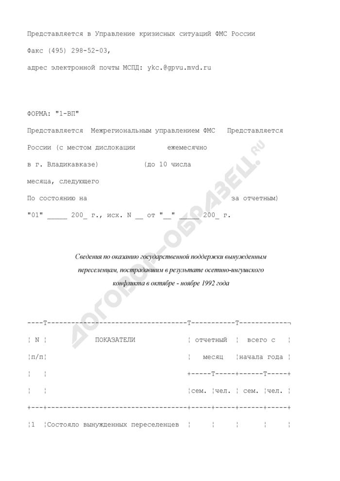 Сведения по оказанию государственной поддержки вынужденным переселенцам, пострадавшим в результате осетино-ингушского конфликта в октябре - ноябре 1992 года. Форма N 1-ВП. Страница 1