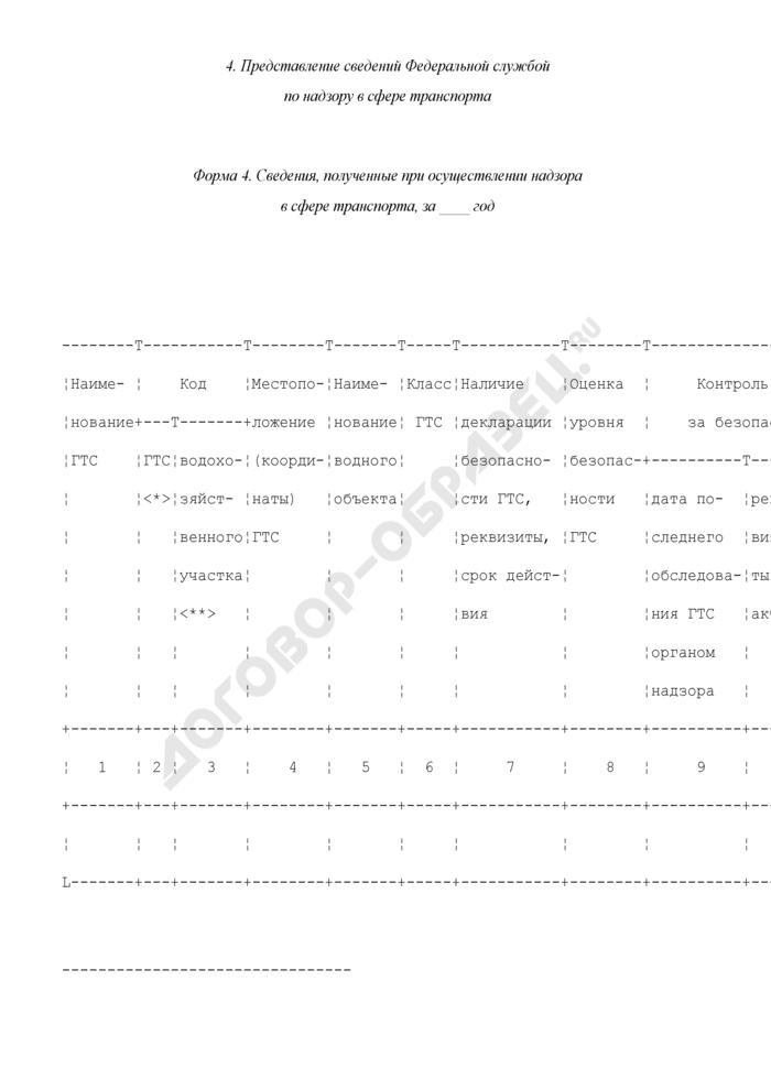 Представление сведений Федеральной службой по надзору в сфере транспорта, полученных при осуществлении надзора в сфере транспорта. Форма N 4. Страница 1