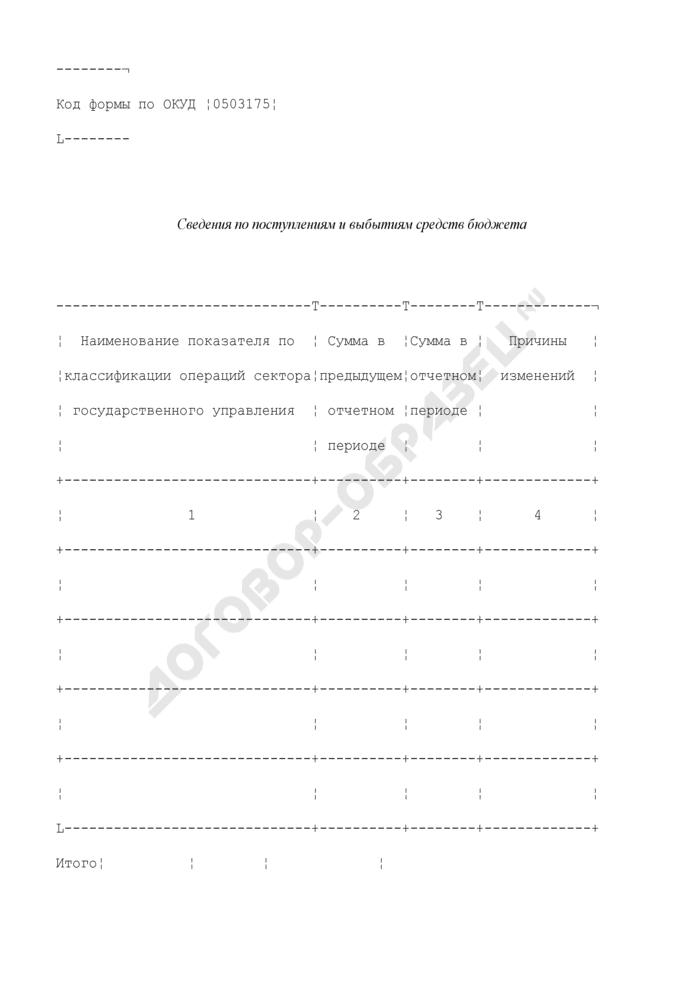 Сведения по поступлениям и выбытиям средств бюджета (приложение к пояснительной записке к бюджетной отчетности территориального фонда обязательного медицинского страхования). Страница 1