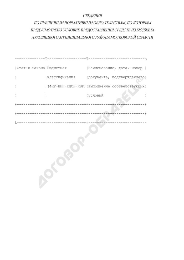 Сведения по публичным нормативным обязательствам, по которым предусмотрено условие предоставления средств из бюджета Луховицкого муниципального района Московской области. Страница 1