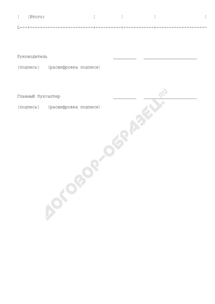 Сведения территориального органа Росгидромета о поступлениях в бюджеты субъектов Российской Федерации и местные бюджеты денежных взысканий (штрафов). Страница 2