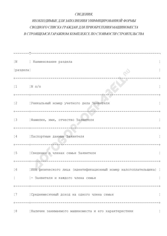 Сведения, необходимые для заполнения унифицированной формы сводного списка граждан для приобретения машиноместа в строящемся гаражном комплексе в г. Москве по стоимости строительства. Страница 1