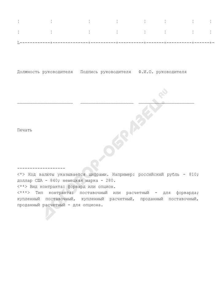 Сведения, подтверждающие условия каждого из заключенных срочных контрактов, в целях выверки по ним обязательств контрагентов - кредитных организаций. Страница 2